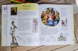 Kunst für Kinder. Berühmte Maler und ihre Meisterwerke entdecken